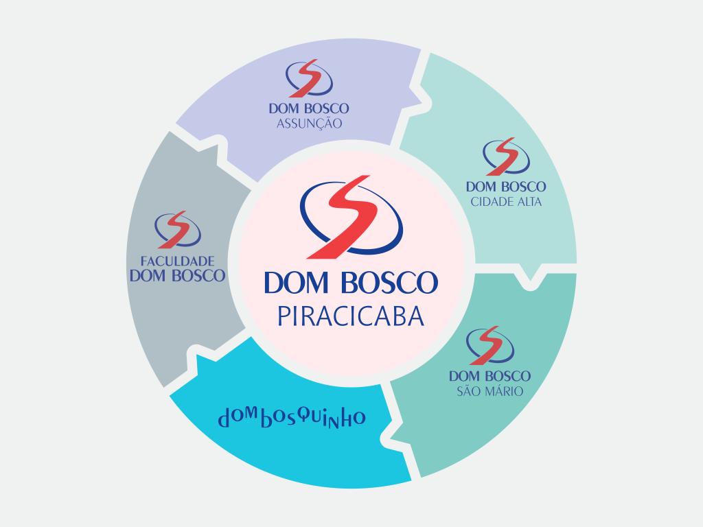 Colegio Salesiano Dom Bosco Piracicaba Bem Vindo